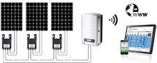 SolarEdge Systems