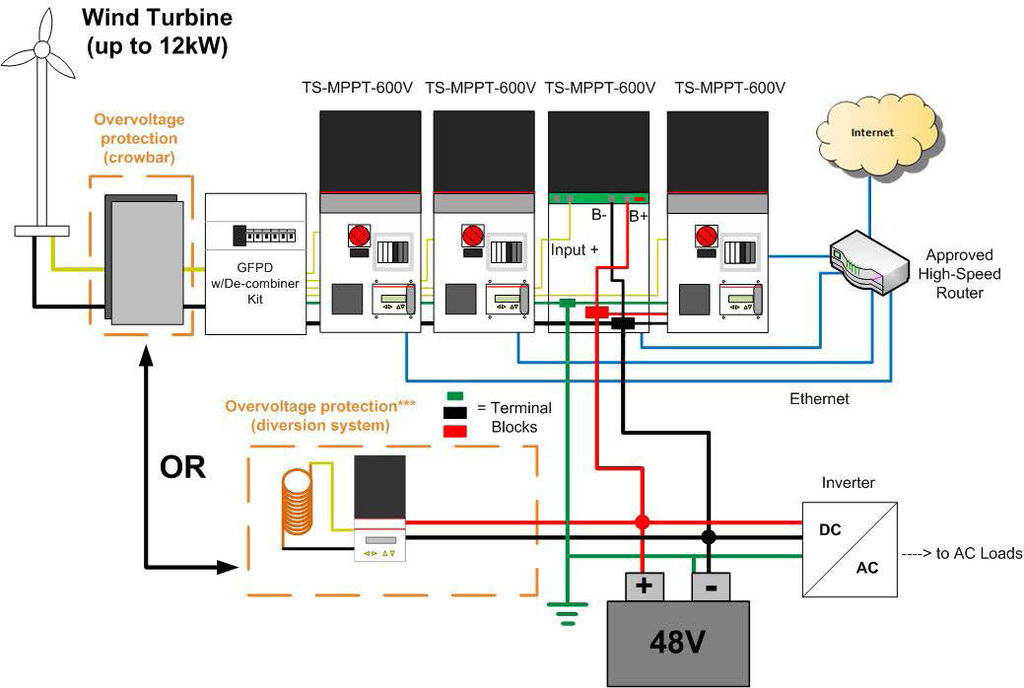 solar pv systems wiring diagram images engine wiring old jem off grid solar power systems design off wiring diagram