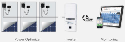 SE diagram2 solaredge se7600a inverter wholesale solar Solar Array Wiring-Diagram at crackthecode.co