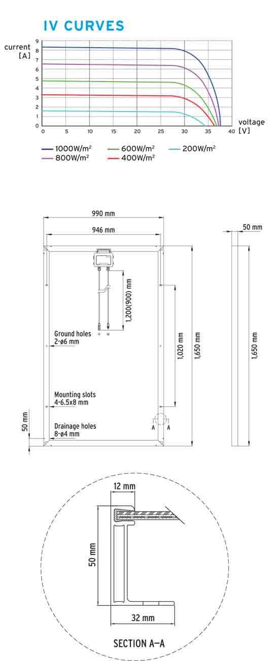Yingli Solar Panels 230