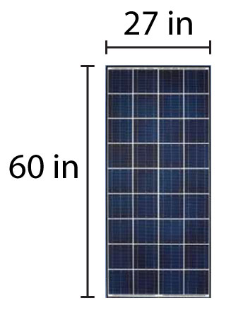 Illustration of typical RV panel size