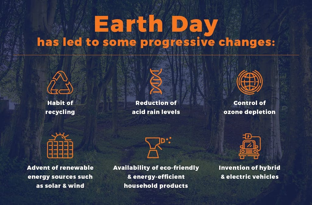 Changes made by Earth Day.