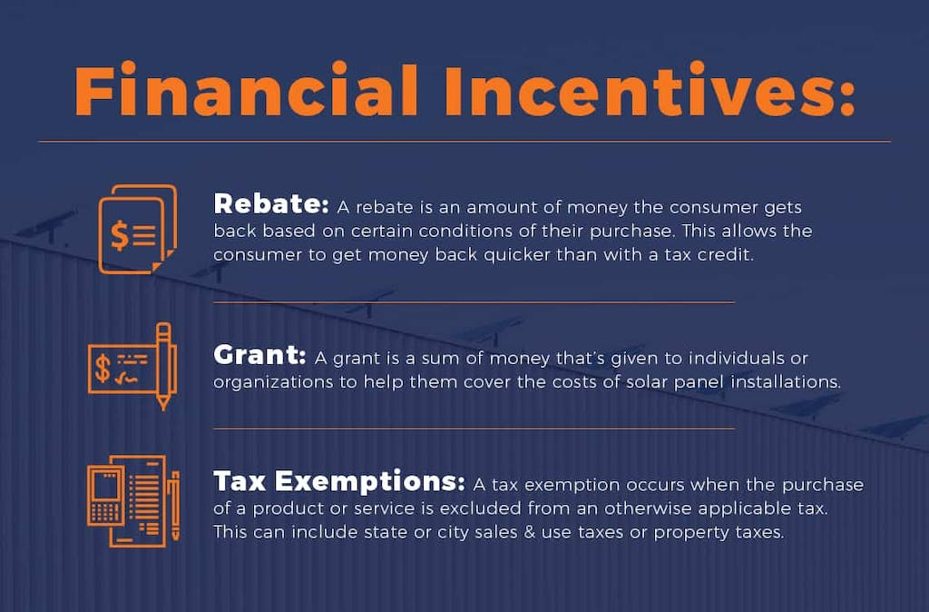 Types of Financial Incentives