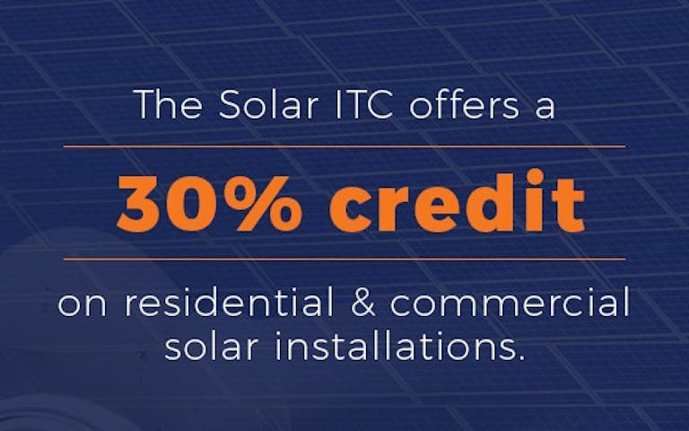 30% credit from the Solar ITC