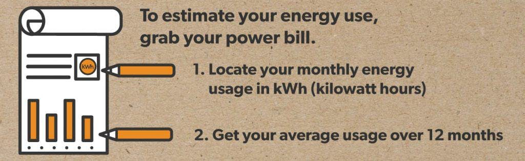 Estimating your kilowatt-hour usage over a 12 month period is the first sttep to sizing a solar system.