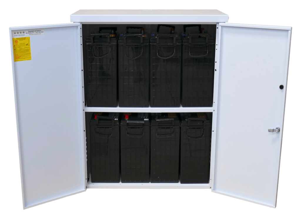 Crown 48 VDC 18,720 Wh with MNBE-D enclosure (8) Battery Bank