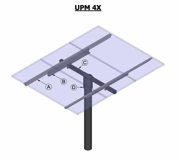 General Specialties UPM 4X Pole Mount (for Panel Sizes: A, B)