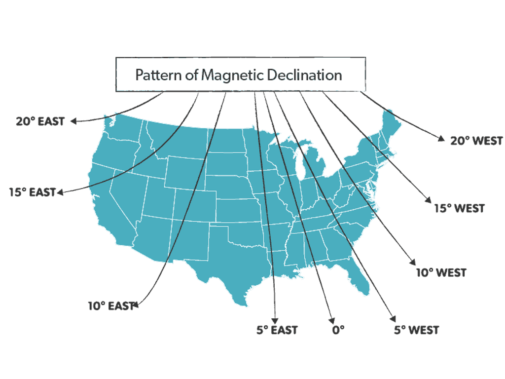 Magnetic Declination values in the United States