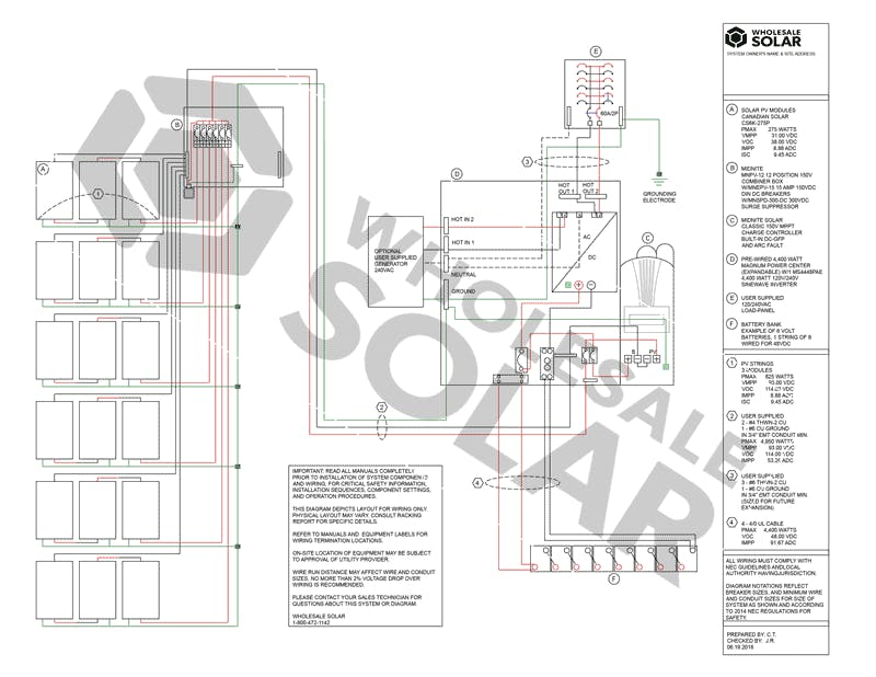 Electrical Wiring Diagrams From Wholesale Solar Wholesale Solar