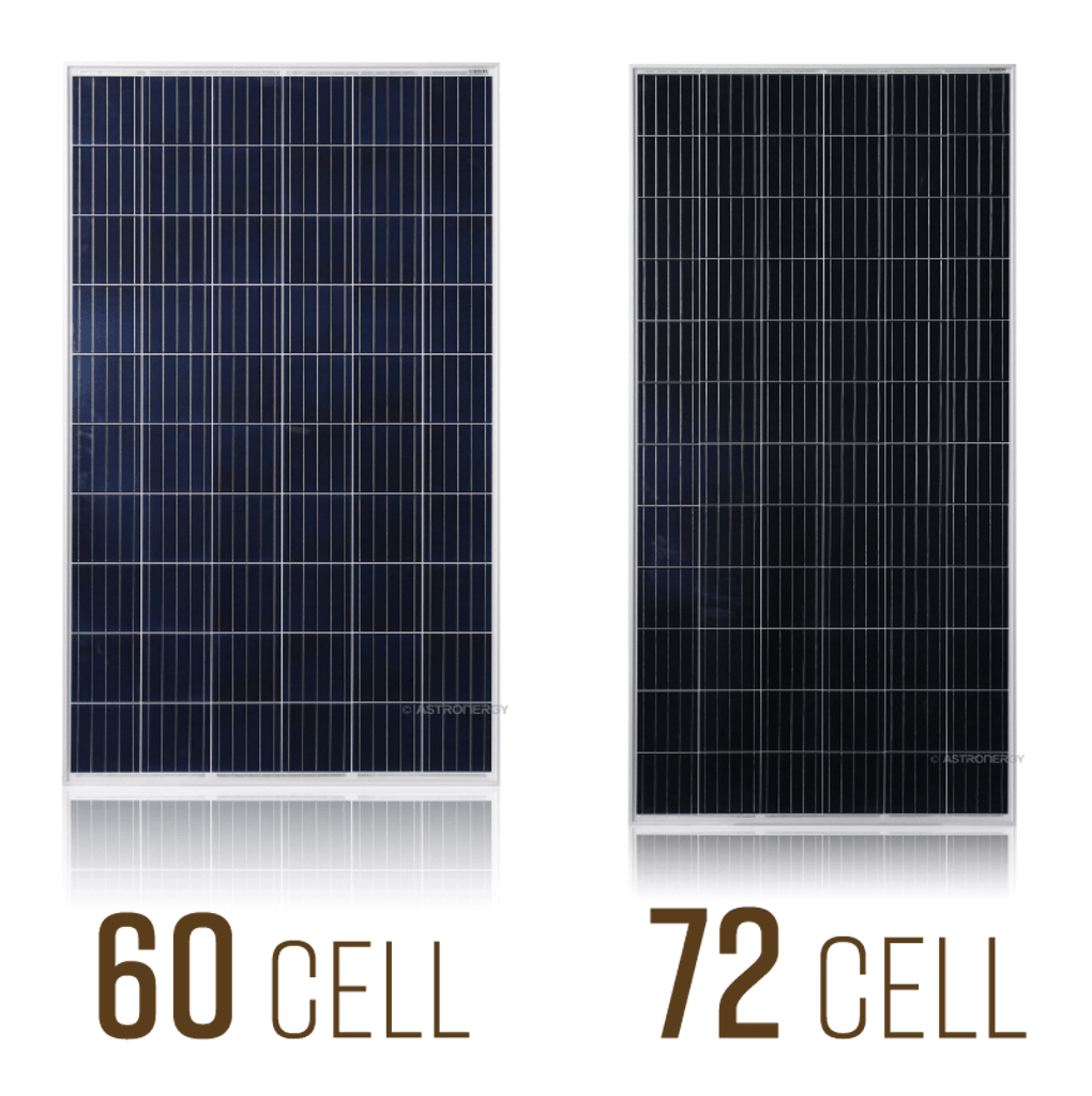 Panel Cell Sizes
