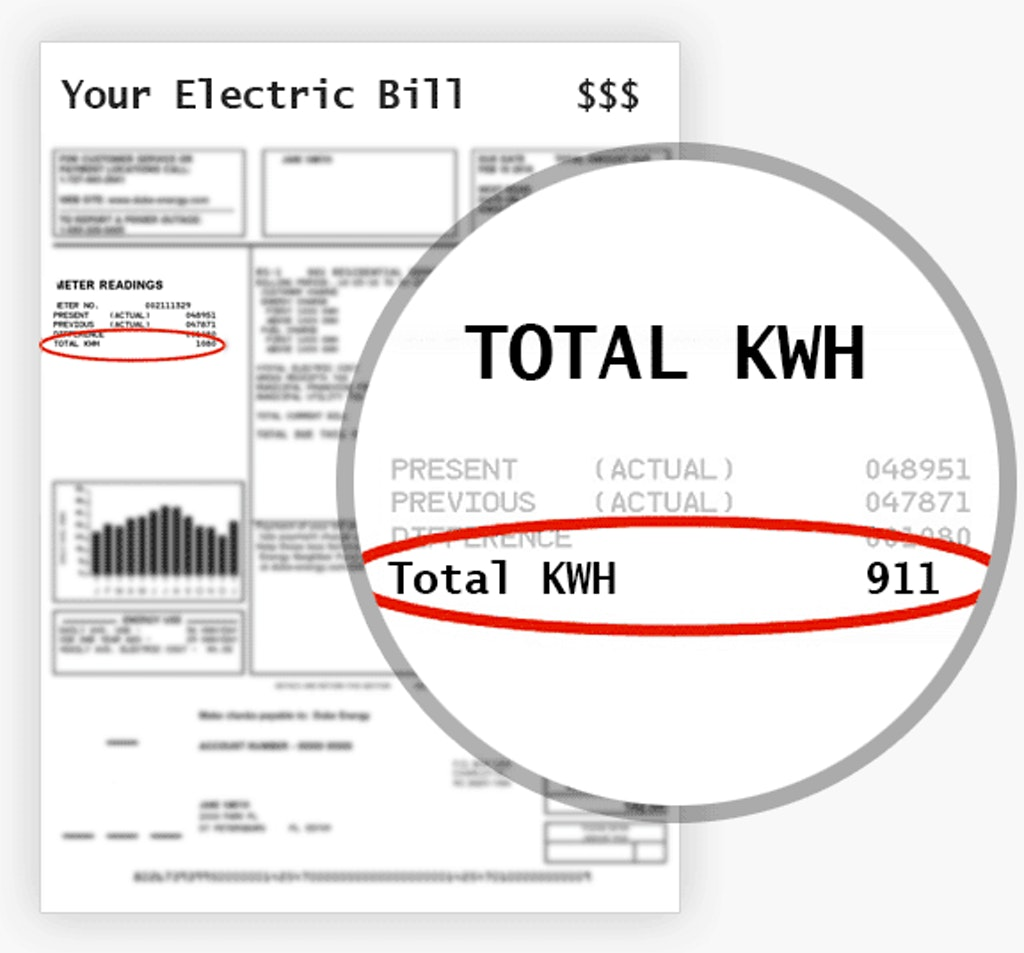 monthly kwh use bill