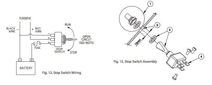 Primus Windpower Stop Switch For AIR X