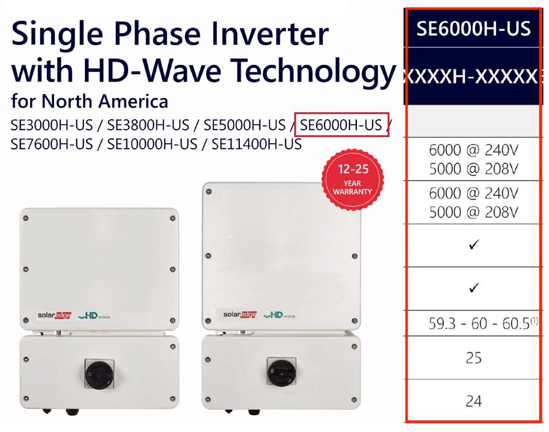 spec-sheet-inverter-permit-example