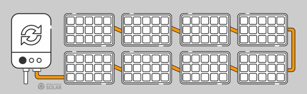 Panel string diagram