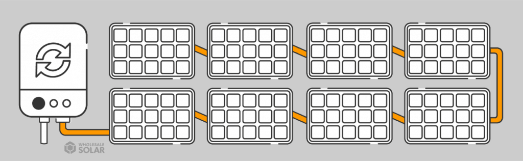 Panel string diagram