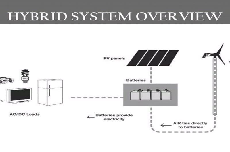 Wind Turbine Webinar Video
